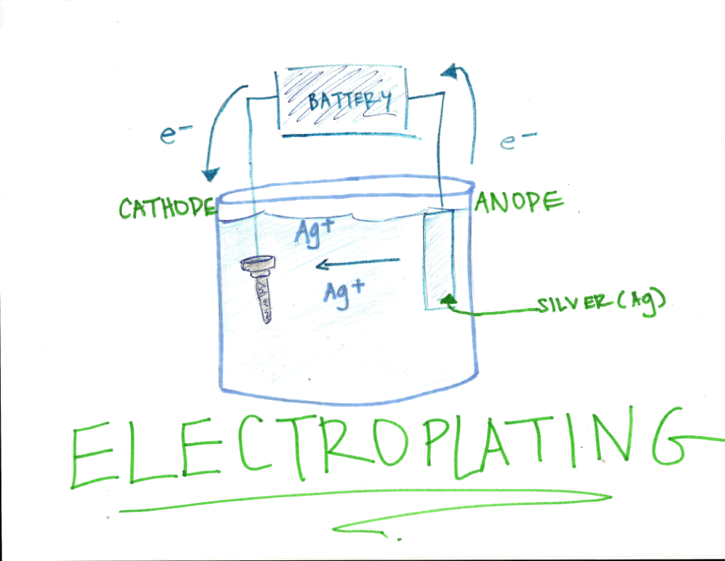 how to make electrolyte solution for lambs